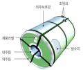 용융알루미늄 도금스테인레스